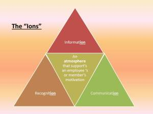 Ions_Triangle